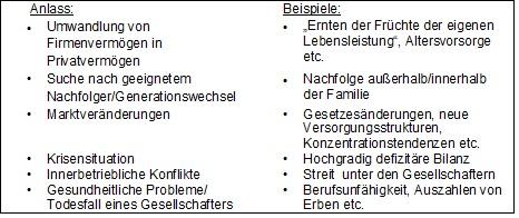 bpa-Wertermittlung-ambulant-1