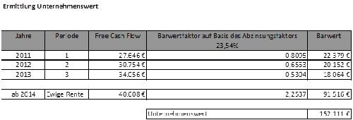 bpa-Wertermittlung-ambulant-31